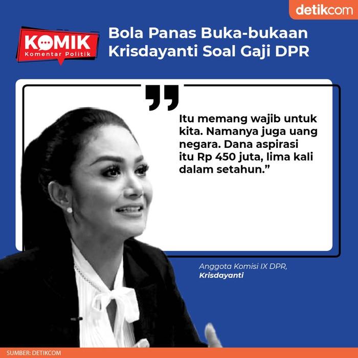 Bola Panas Buka-bukaan Krisdayanti Soal Gaji DPR